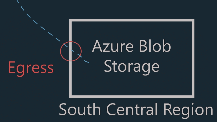 azure-data-egress